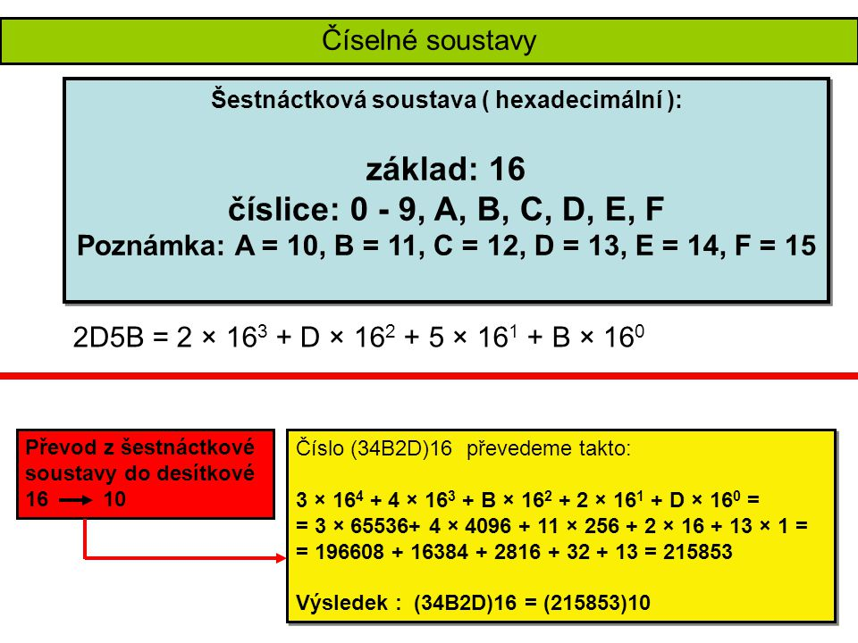 Poznámka: A = 10, B = 11, C = 12, D = 13, E = 14, F = 15