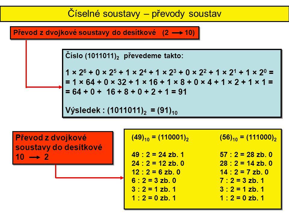 Číselné soustavy – převody soustav