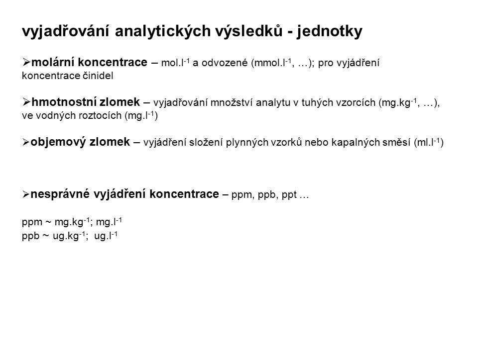 vyjadřování analytických výsledků - jednotky