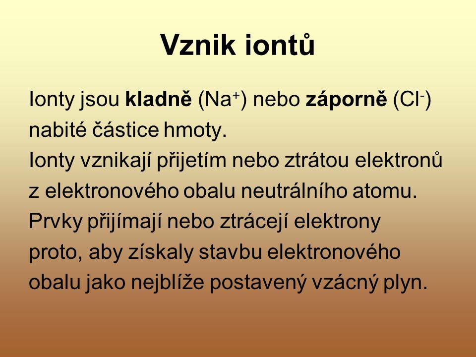 Vznik iontů Ionty jsou kladně (Na+) nebo záporně (Cl-)