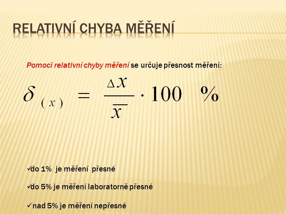 Relativní chyba měření