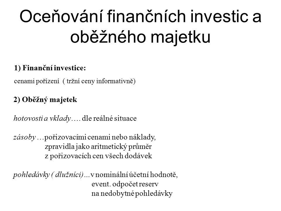 Oceňování finančních investic a oběžného majetku