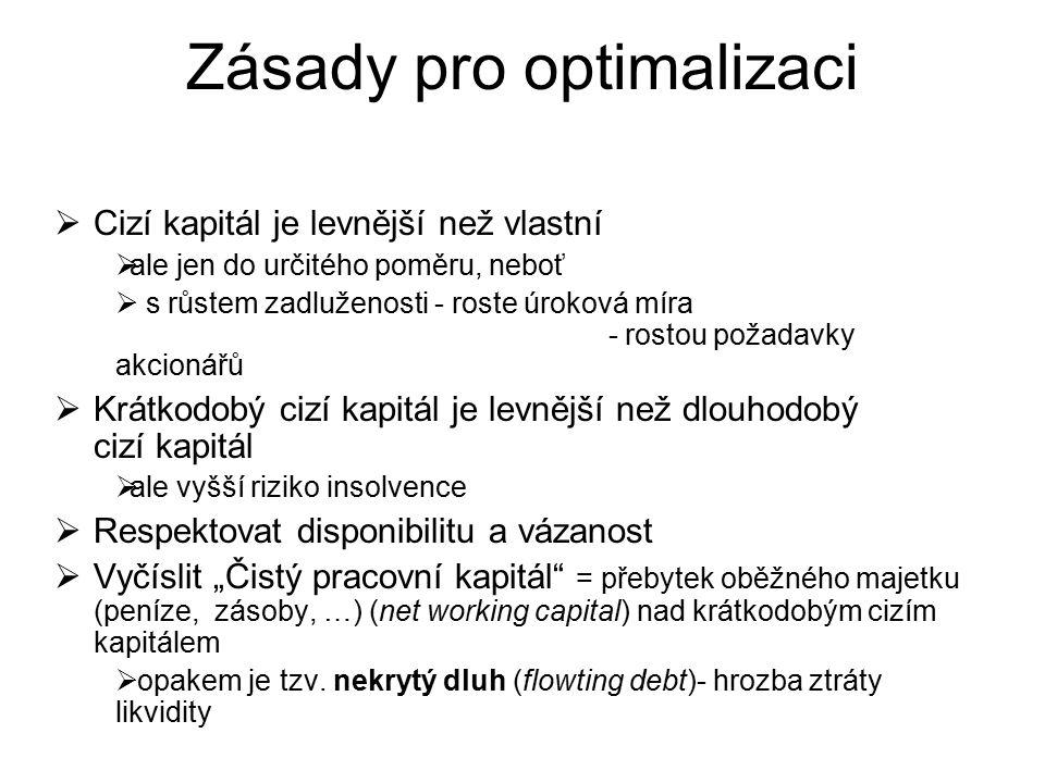 Zásady pro optimalizaci