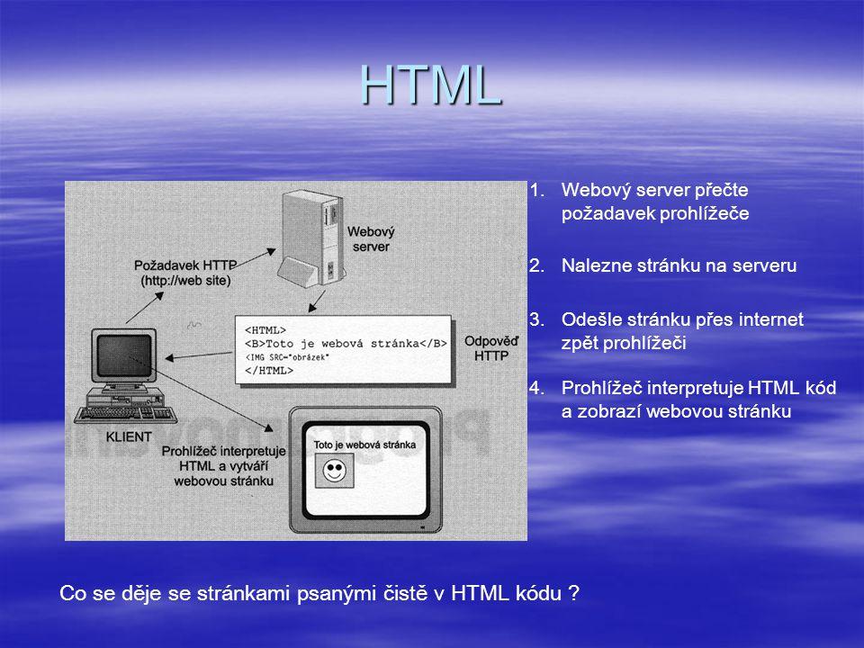 HTML Co se děje se stránkami psanými čistě v HTML kódu