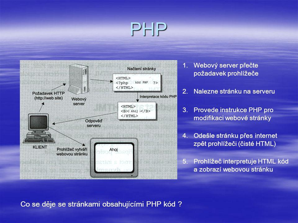 PHP Co se děje se stránkami obsahujícími PHP kód