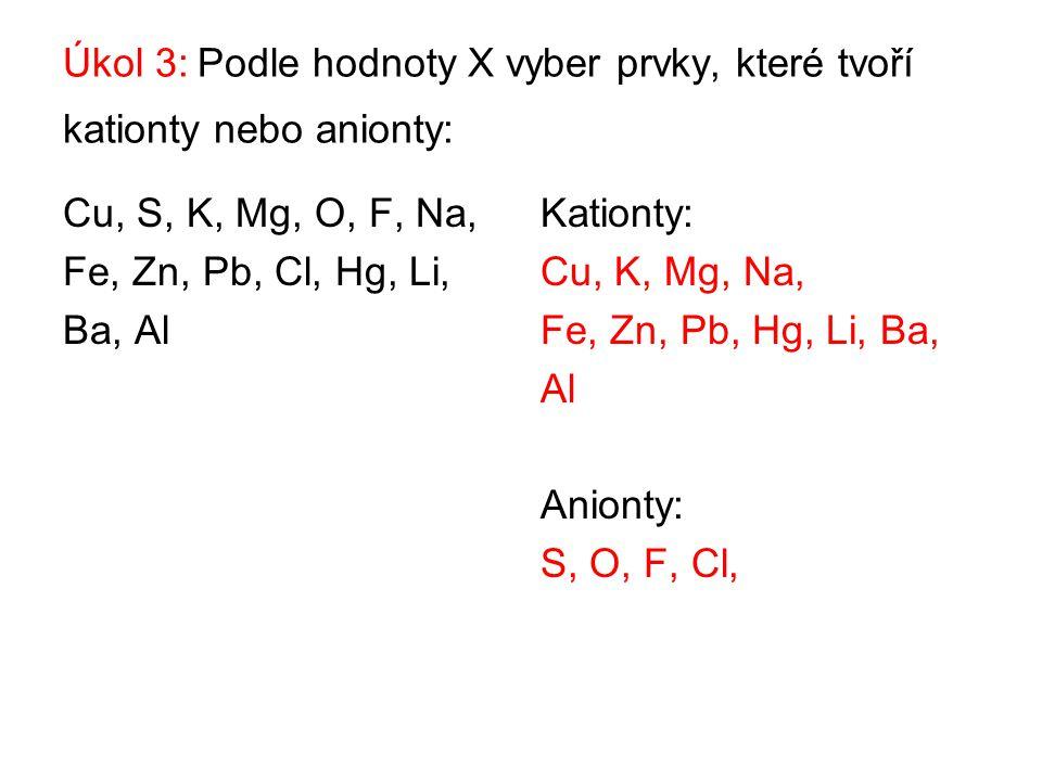 Úkol 3: Podle hodnoty X vyber prvky, které tvoří kationty nebo anionty:
