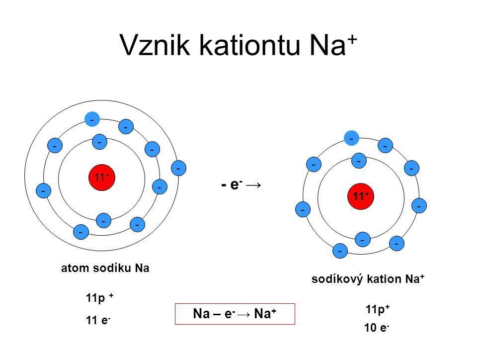 Vznik kationtu Na+ - e- → Na – e- → Na+ - - - - - - - - - - - 11+ - -