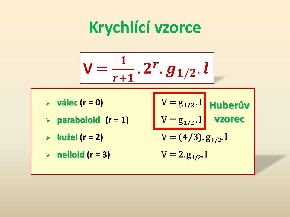 Krychlící vzorce V = 𝟏 𝒓+𝟏 . 𝟐 𝒓 . 𝒈 𝟏/𝟐 .𝒍 Huberův vzorec