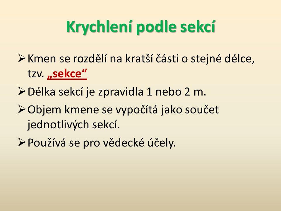 """Krychlení podle sekcí Kmen se rozdělí na kratší části o stejné délce, tzv. """"sekce Délka sekcí je zpravidla 1 nebo 2 m."""