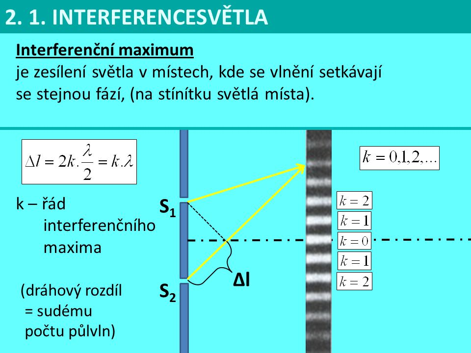 2. 1. INTERFERENCESVĚTLA S1 ∆l S2 Interferenční maximum