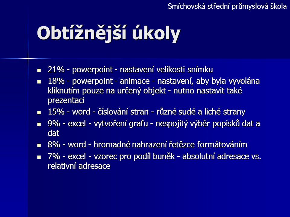 Obtížnější úkoly 21% - powerpoint - nastavení velikosti snímku