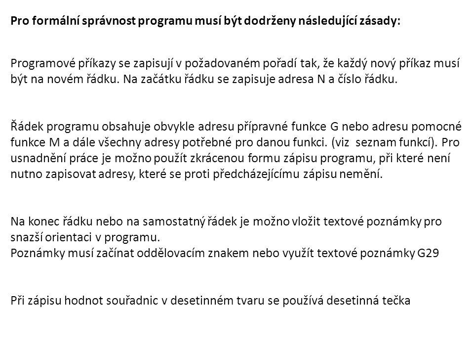 Pro formální správnost programu musí být dodrženy následující zásady: