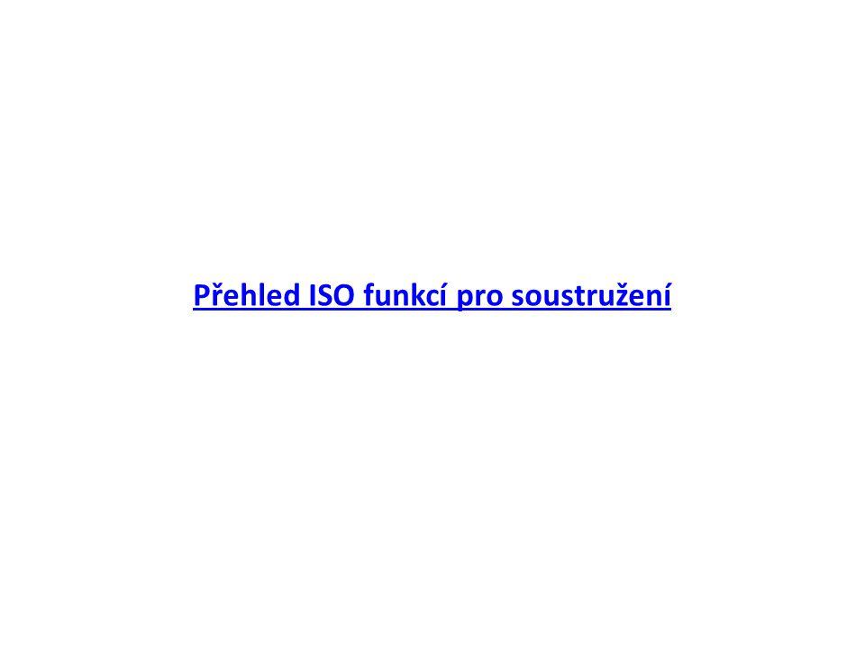 Přehled ISO funkcí pro soustružení