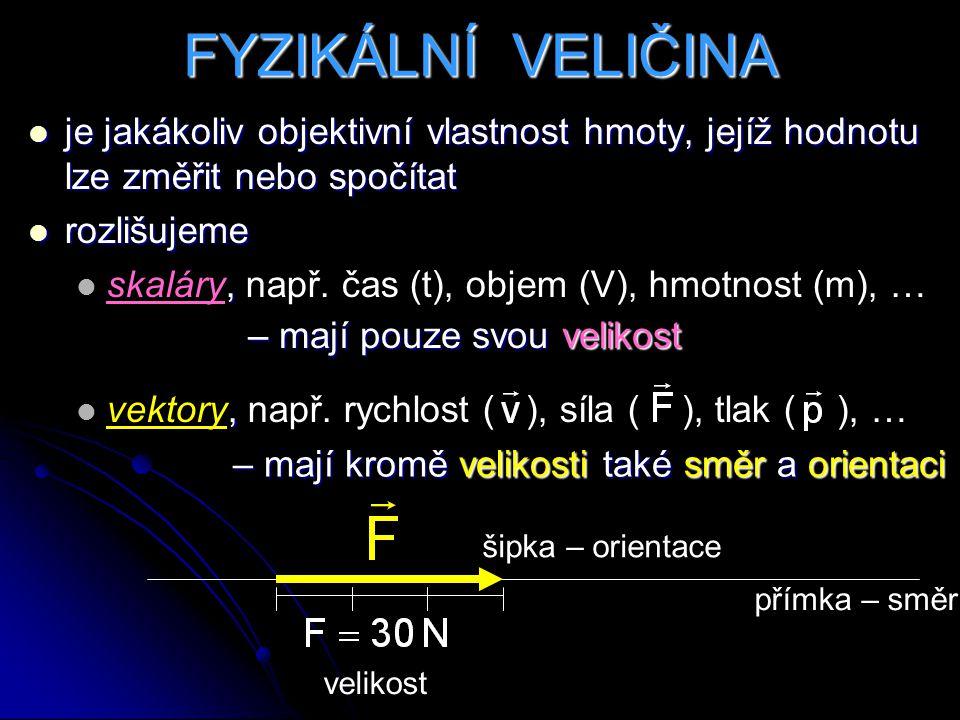 FYZIKÁLNÍ VELIČINA je jakákoliv objektivní vlastnost hmoty, jejíž hodnotu lze změřit nebo spočítat.