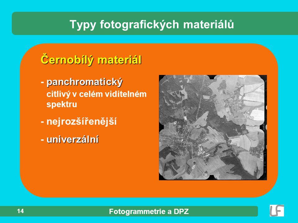Typy fotografických materiálů