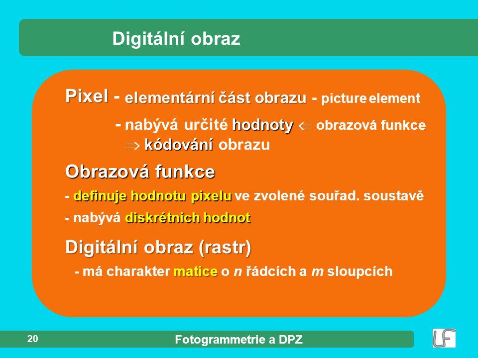 Digitální obraz (rastr)