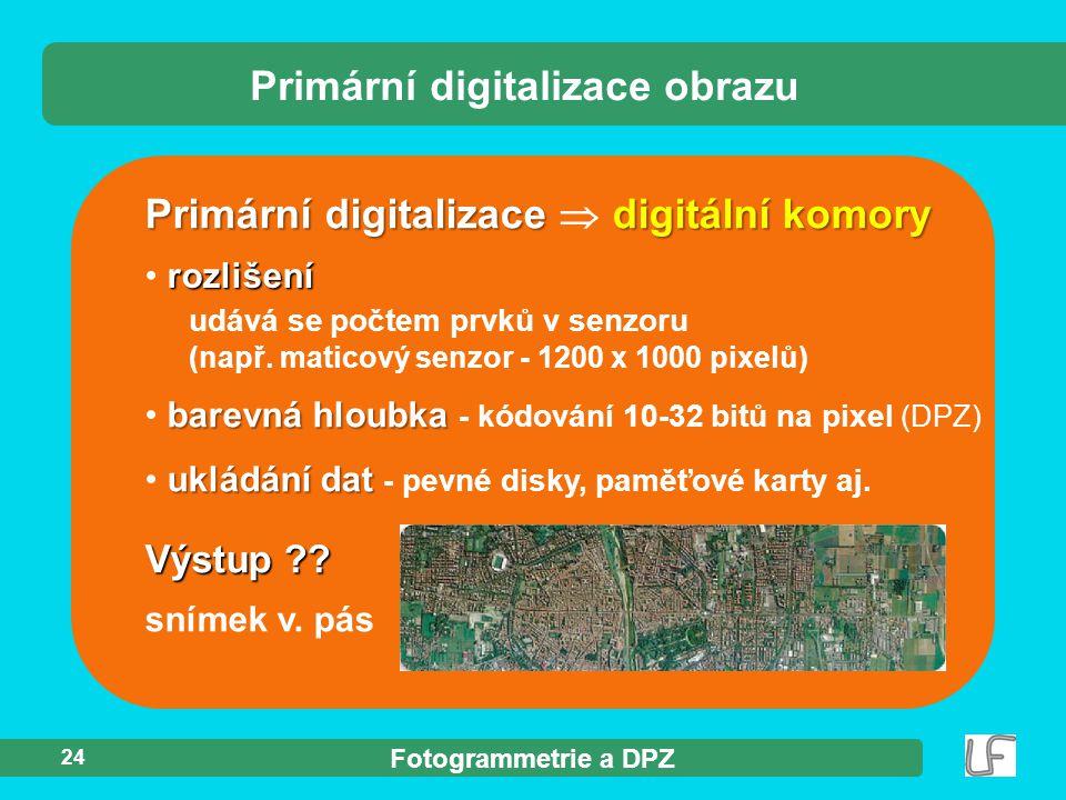 Primární digitalizace obrazu