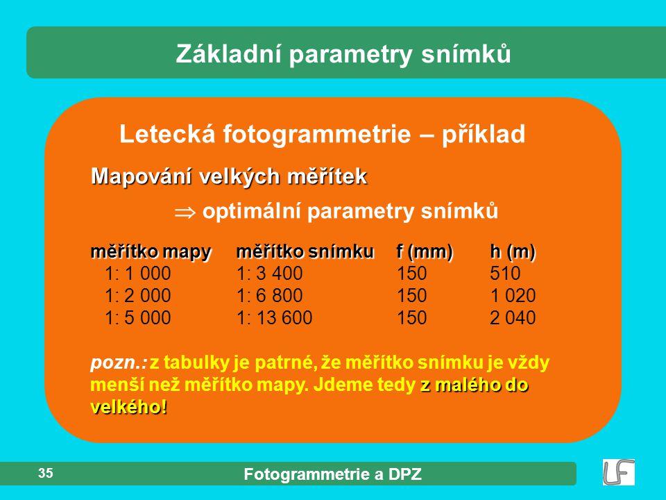 Základní parametry snímků