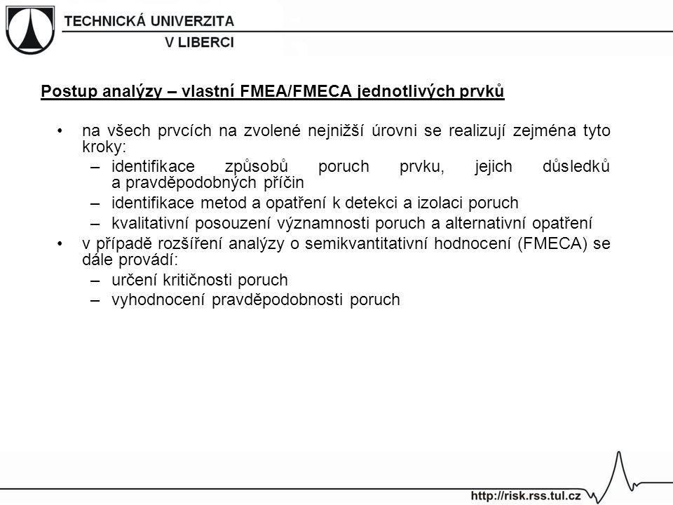 Postup analýzy – vlastní FMEA/FMECA jednotlivých prvků