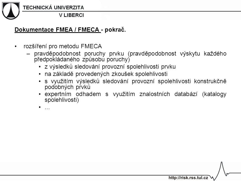 Dokumentace FMEA / FMECA - pokrač.