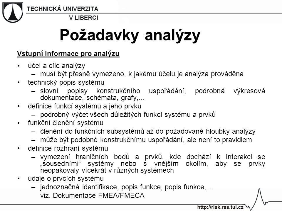 Vstupní informace pro analýzu