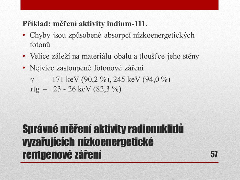 Příklad: měření aktivity indium-111.