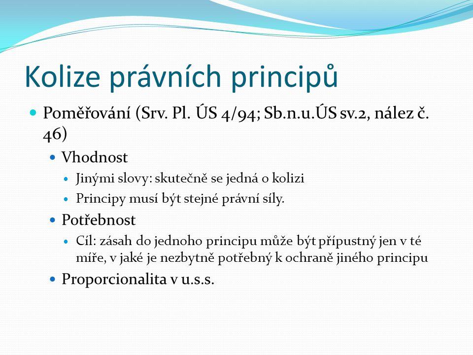 Kolize právních principů