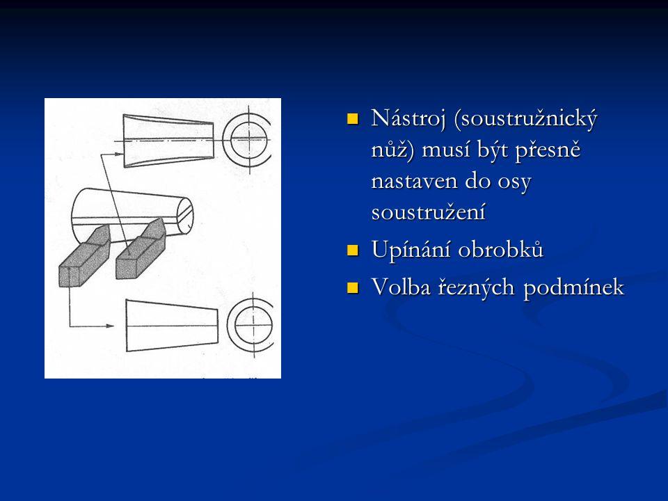 Nástroj (soustružnický nůž) musí být přesně nastaven do osy soustružení