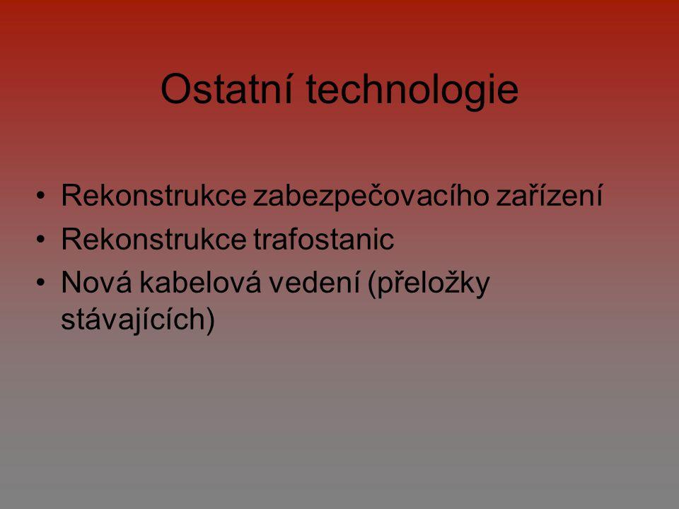 Ostatní technologie Rekonstrukce zabezpečovacího zařízení