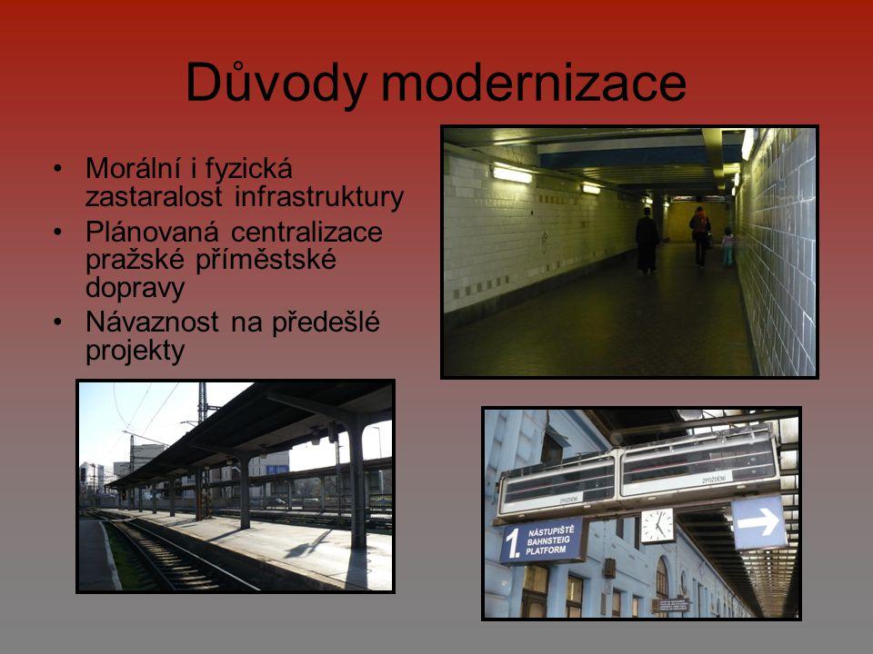 Důvody modernizace Morální i fyzická zastaralost infrastruktury