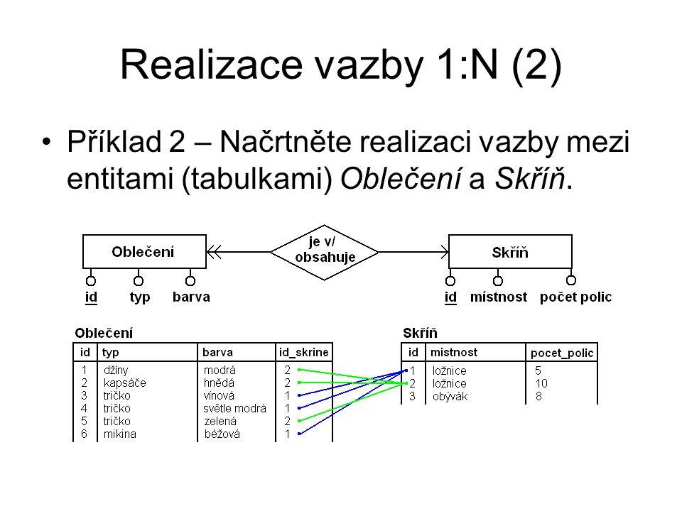 Realizace vazby 1:N (2) Příklad 2 – Načrtněte realizaci vazby mezi entitami (tabulkami) Oblečení a Skříň.