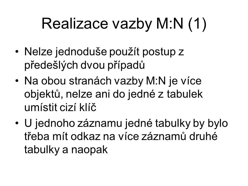 Realizace vazby M:N (1) Nelze jednoduše použít postup z předešlých dvou případů.