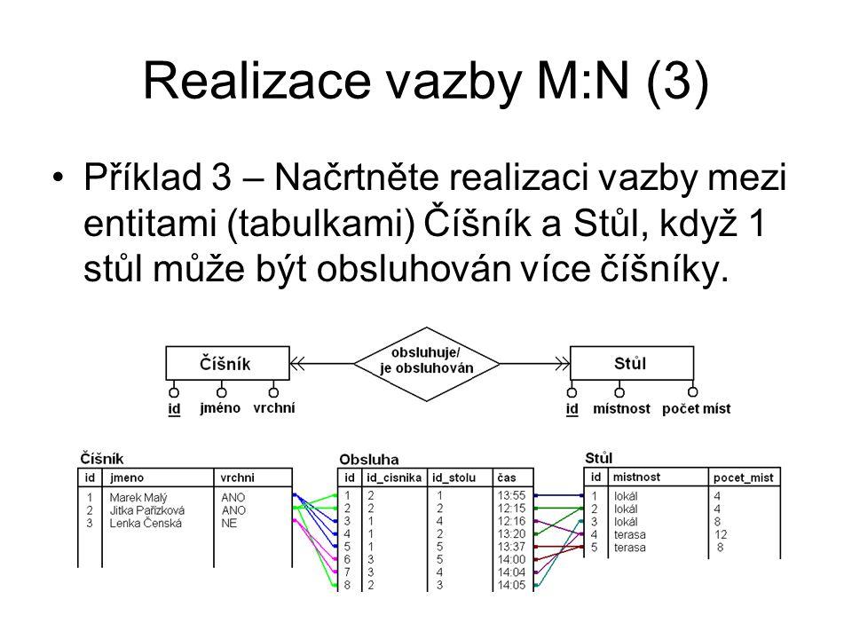 Realizace vazby M:N (3) Příklad 3 – Načrtněte realizaci vazby mezi entitami (tabulkami) Číšník a Stůl, když 1 stůl může být obsluhován více číšníky.