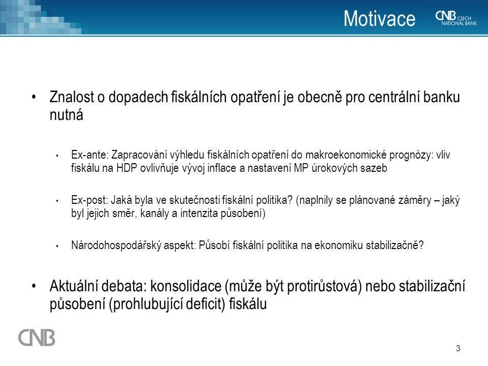 Motivace Znalost o dopadech fiskálních opatření je obecně pro centrální banku nutná.