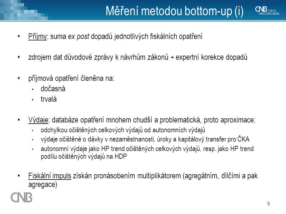 Měření metodou bottom-up (i)