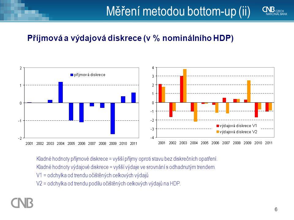 Měření metodou bottom-up (ii)