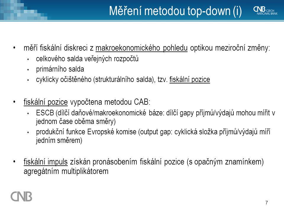 Měření metodou top-down (i)