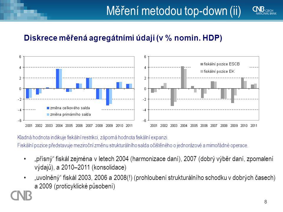 Měření metodou top-down (ii)