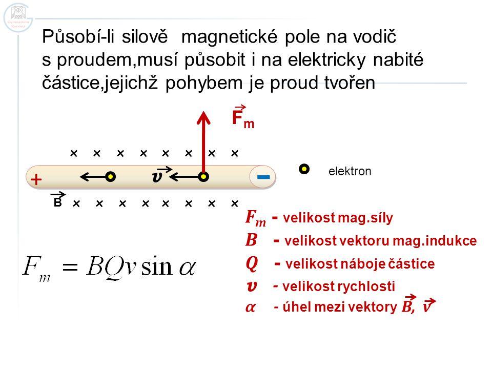 Působí-li silově magnetické pole na vodič s proudem,musí působit i na elektricky nabité částice,jejichž pohybem je proud tvořen