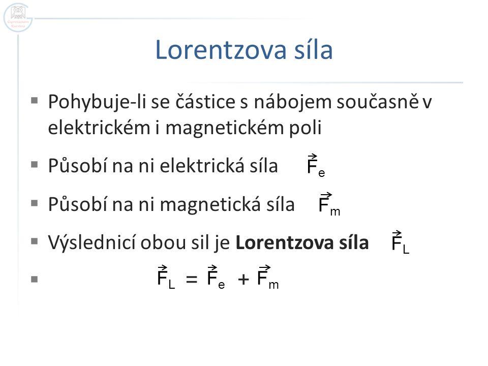 Lorentzova síla Pohybuje-li se částice s nábojem současně v elektrickém i magnetickém poli. Působí na ni elektrická síla.