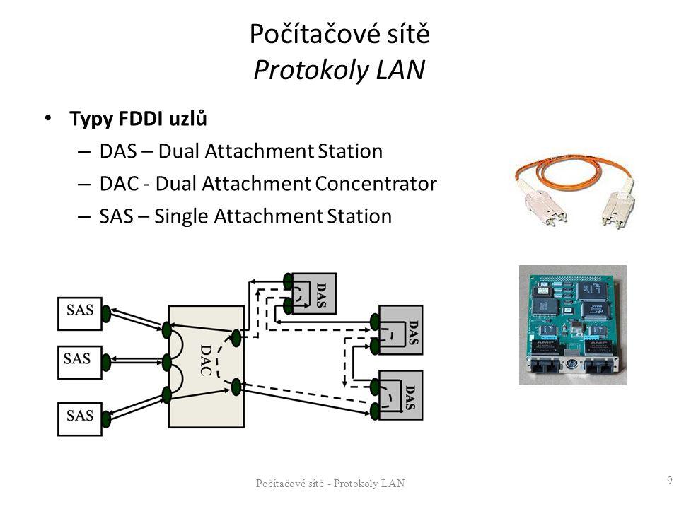 Počítačové sítě Protokoly LAN