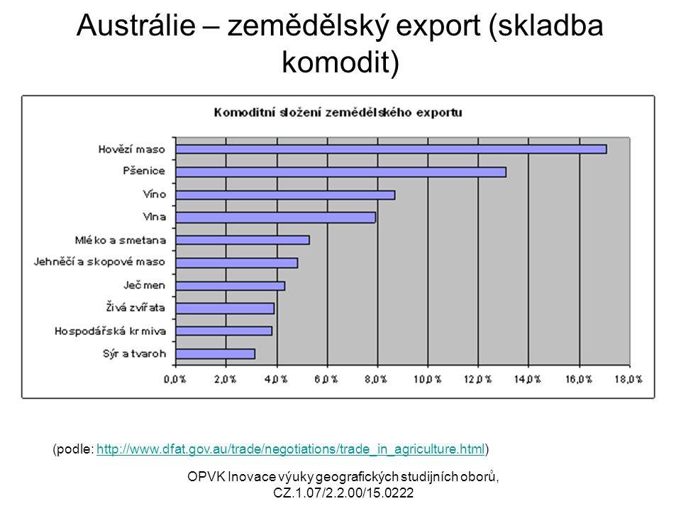 Austrálie – zemědělský export (skladba komodit)