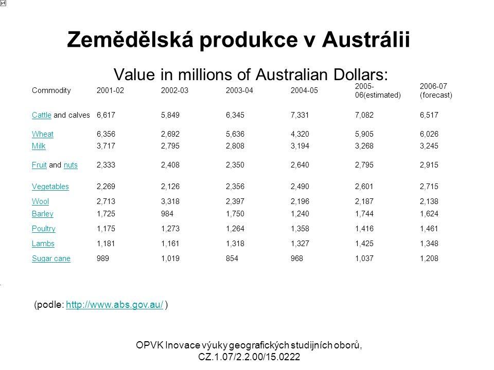 Zemědělská produkce v Austrálii