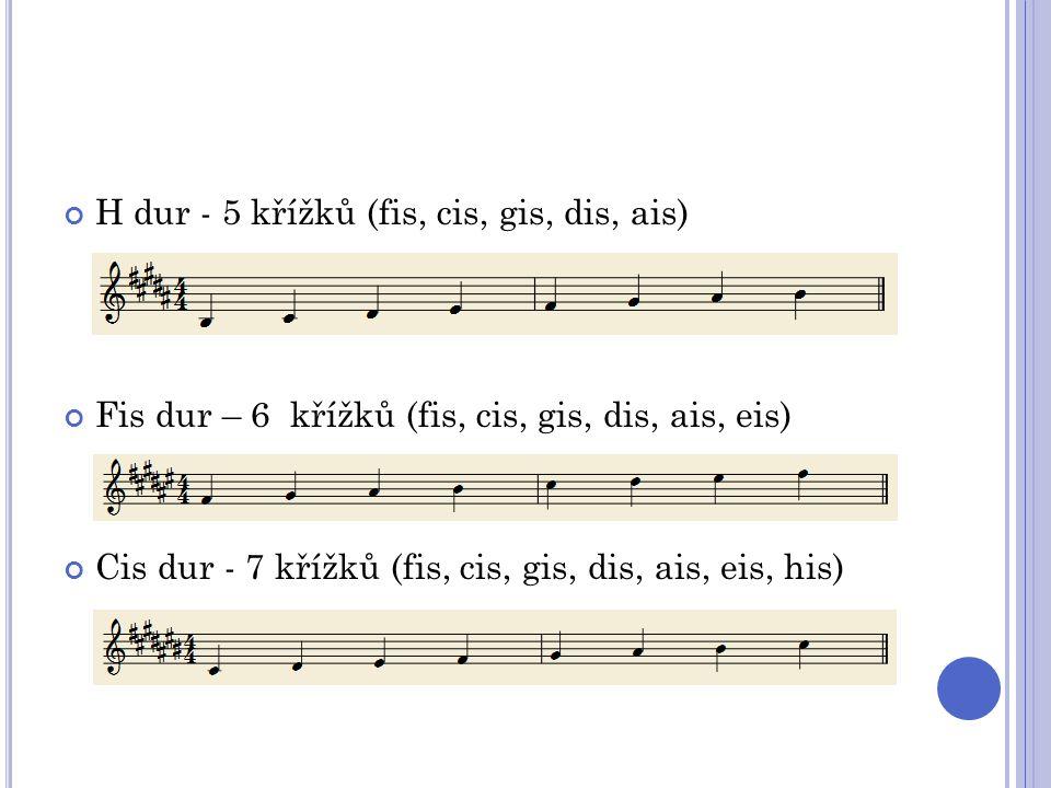 H dur - 5 křížků (fis, cis, gis, dis, ais)