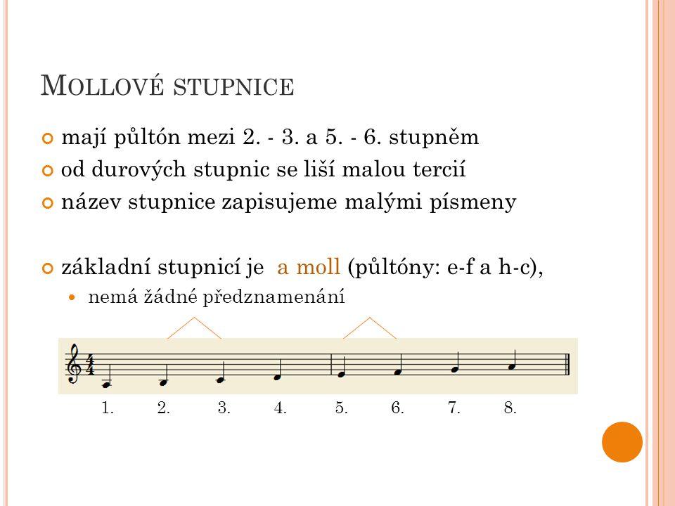 Mollové stupnice mají půltón mezi 2. - 3. a 5. - 6. stupněm