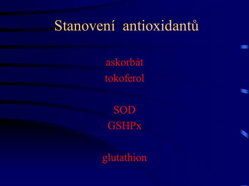 Stanovení antioxidantů