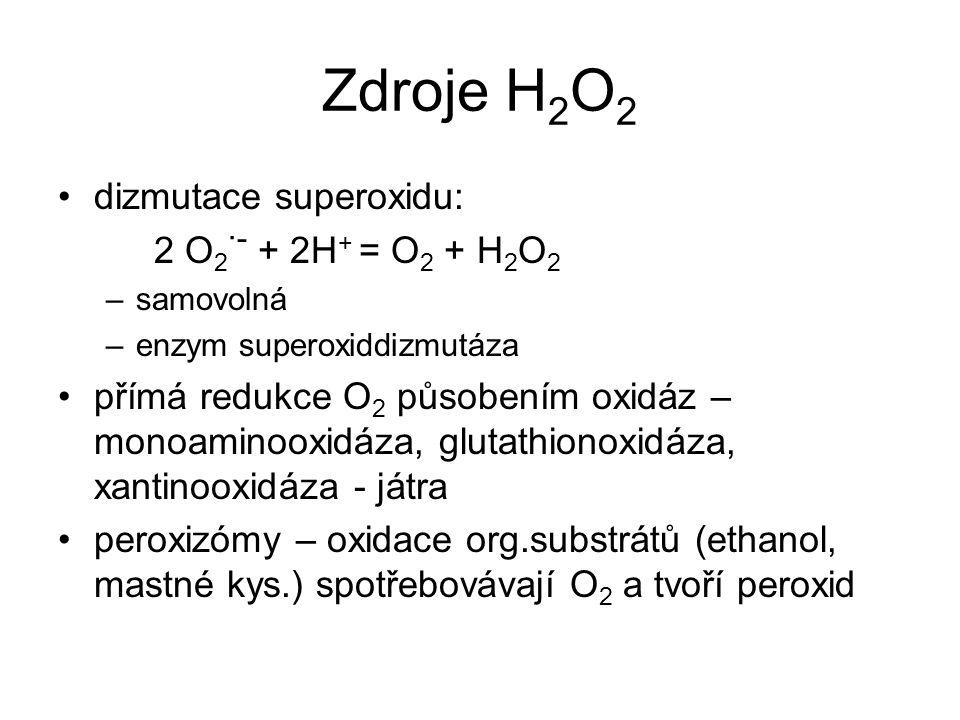 Zdroje H2O2 dizmutace superoxidu: 2 O2·- + 2H+ = O2 + H2O2
