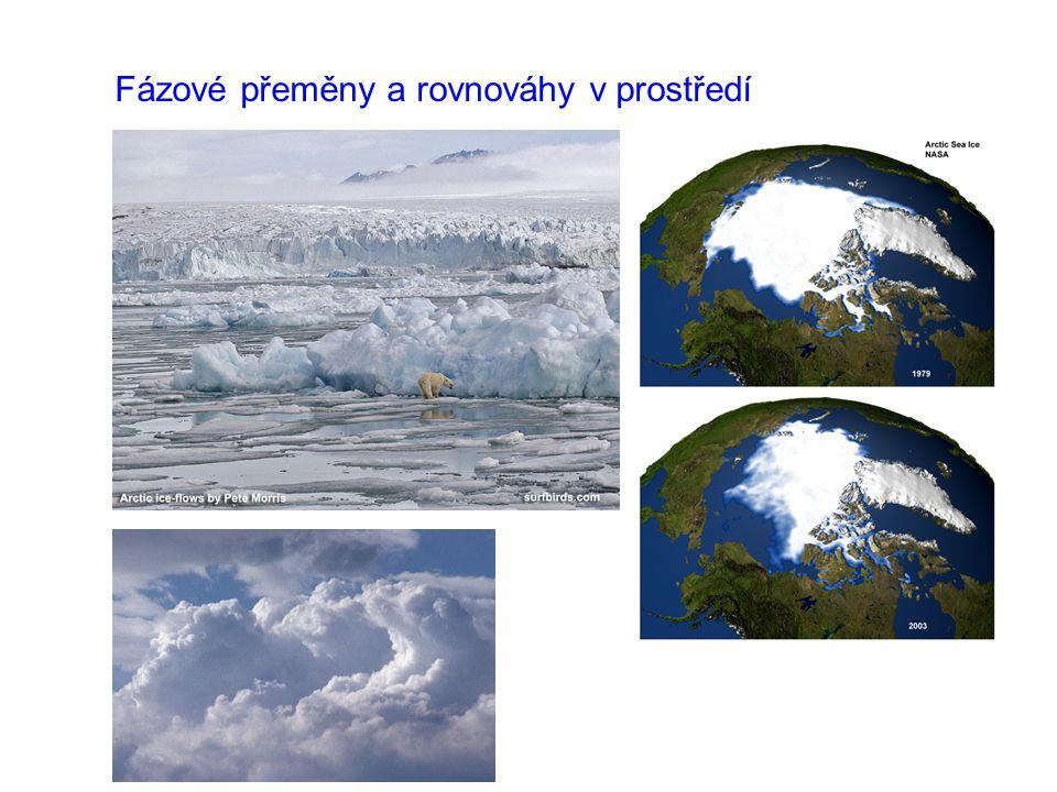 Fázové přeměny a rovnováhy v prostředí