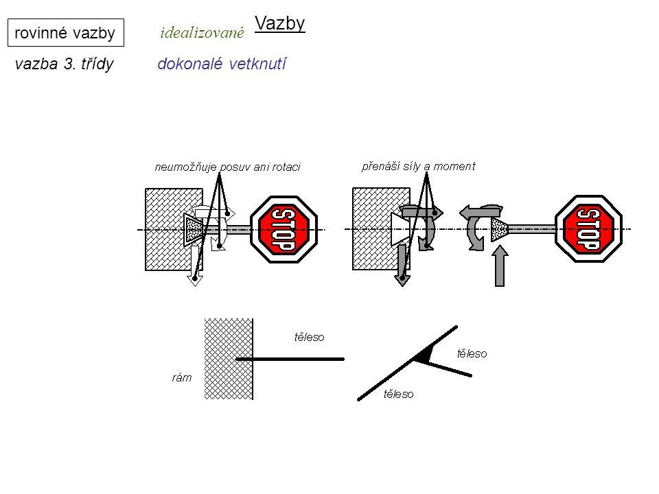Vazby Dynamika I, 8. přednáška rovinné vazby idealizované
