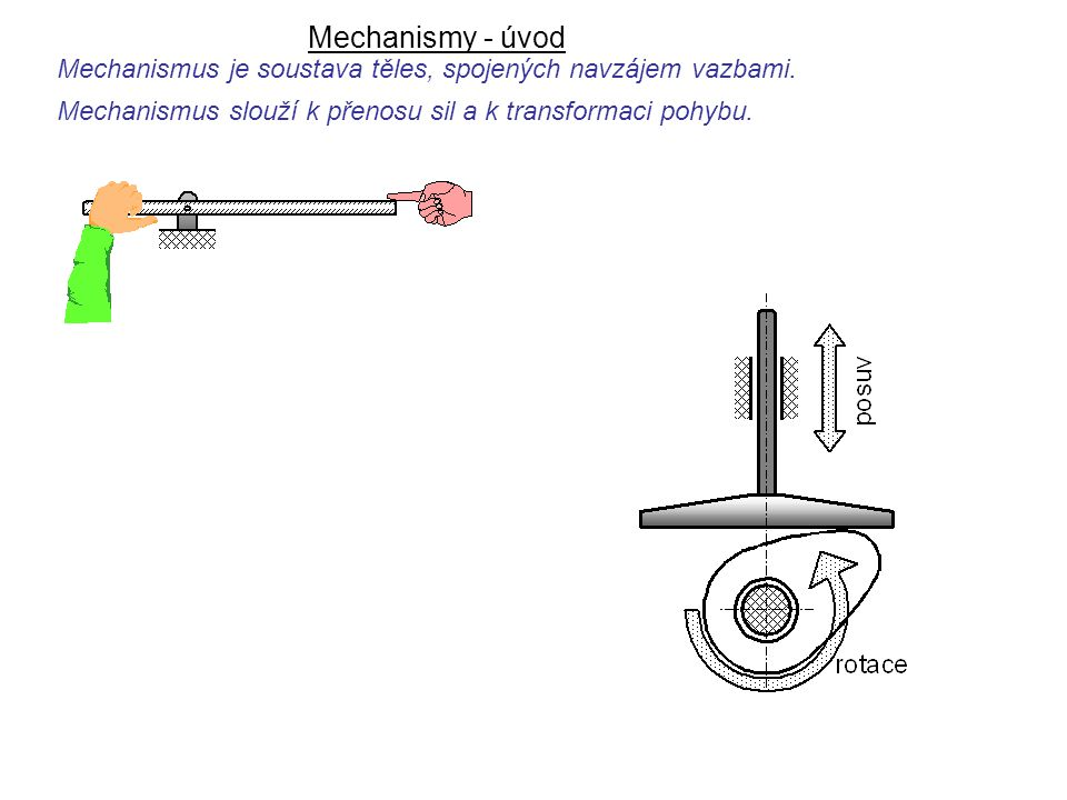 Mechanismy - úvod Dynamika I, 8. přednáška
